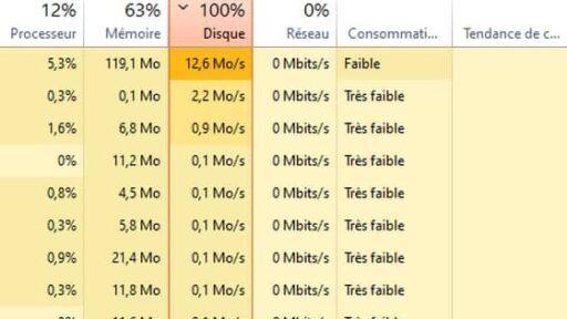 Résolution d'un disque dur utilisé à 100%