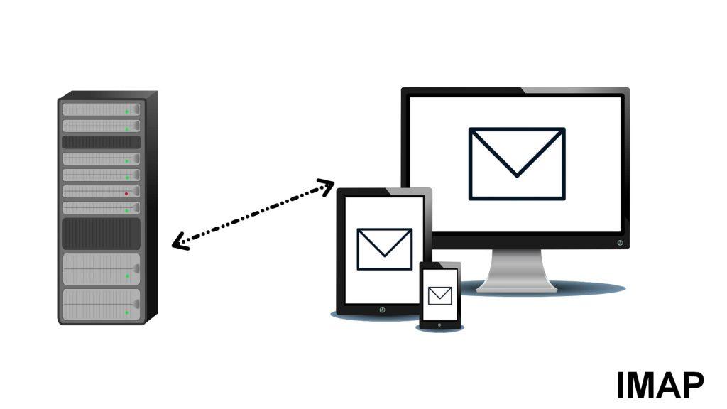 Schéma adresse de serveur messagerie IMAP